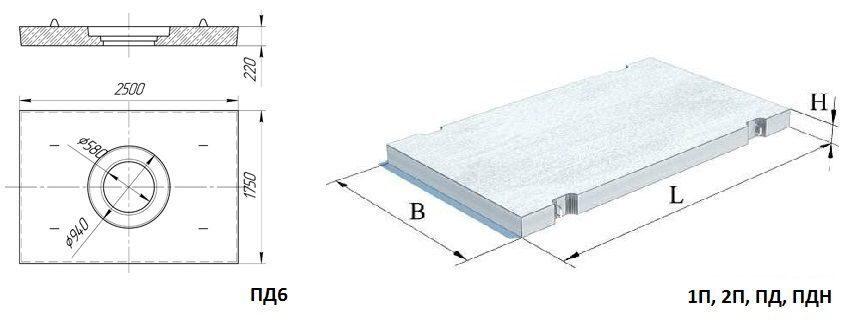 Плита дорожная размеры стандартные жби гаражи собственность